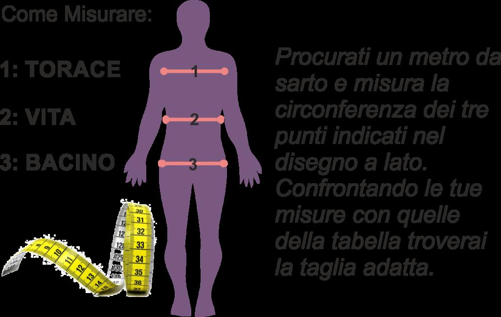 tabella_misure
